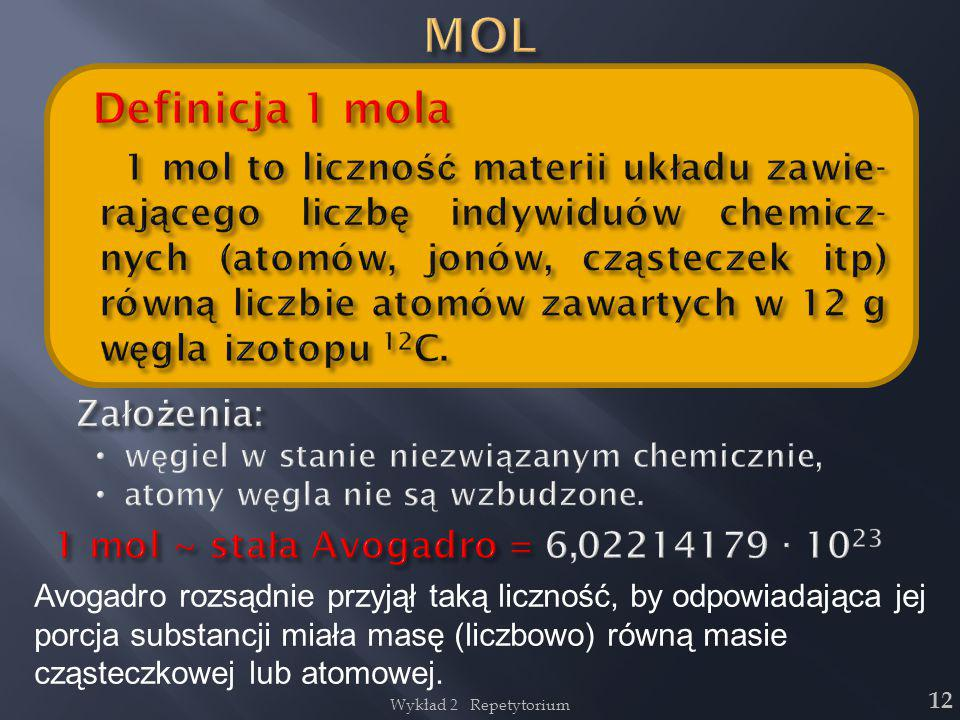 MOL Definicja 1 mola.