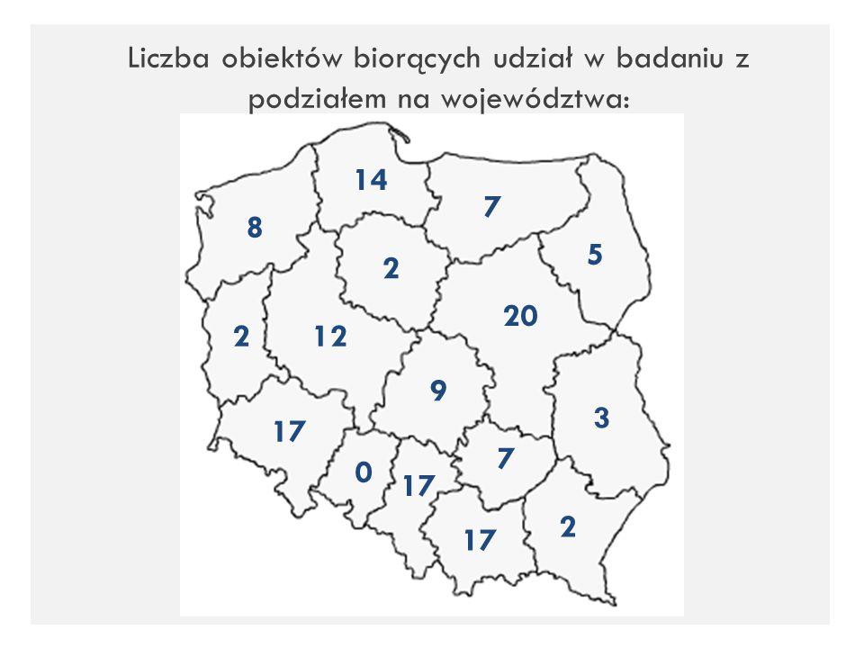 Liczba obiektów biorących udział w badaniu z podziałem na województwa:
