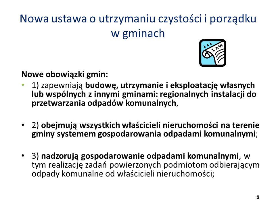 Nowa ustawa o utrzymaniu czystości i porządku w gminach