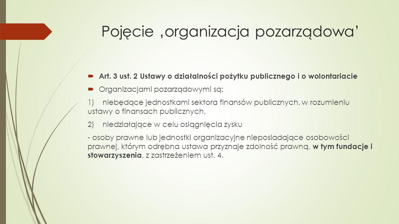 Pojęcie 'organizacja pozarządowa'