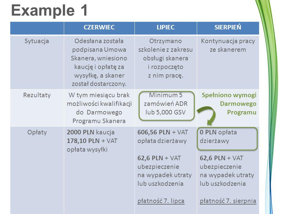 Example 1 CZERWIEC LIPIEC SIERPIEŃ Sytuacja
