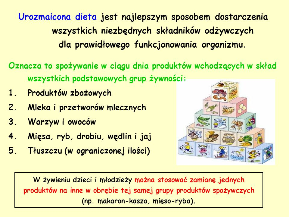 Urozmaicona dieta jest najlepszym sposobem dostarczenia wszystkich niezbędnych składników odżywczych dla prawidłowego funkcjonowania organizmu.