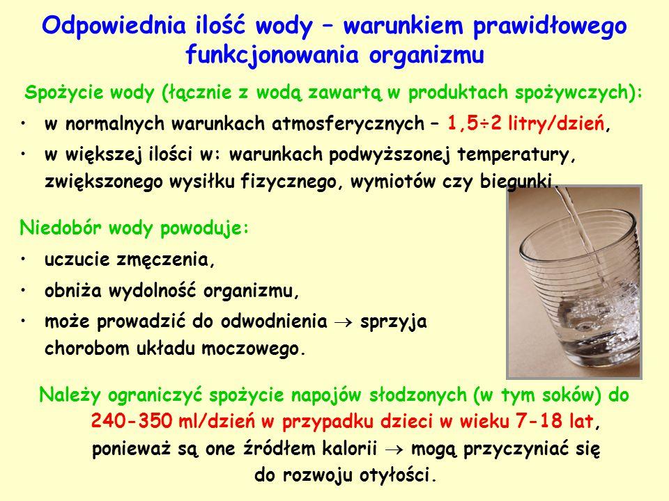 Spożycie wody (łącznie z wodą zawartą w produktach spożywczych):