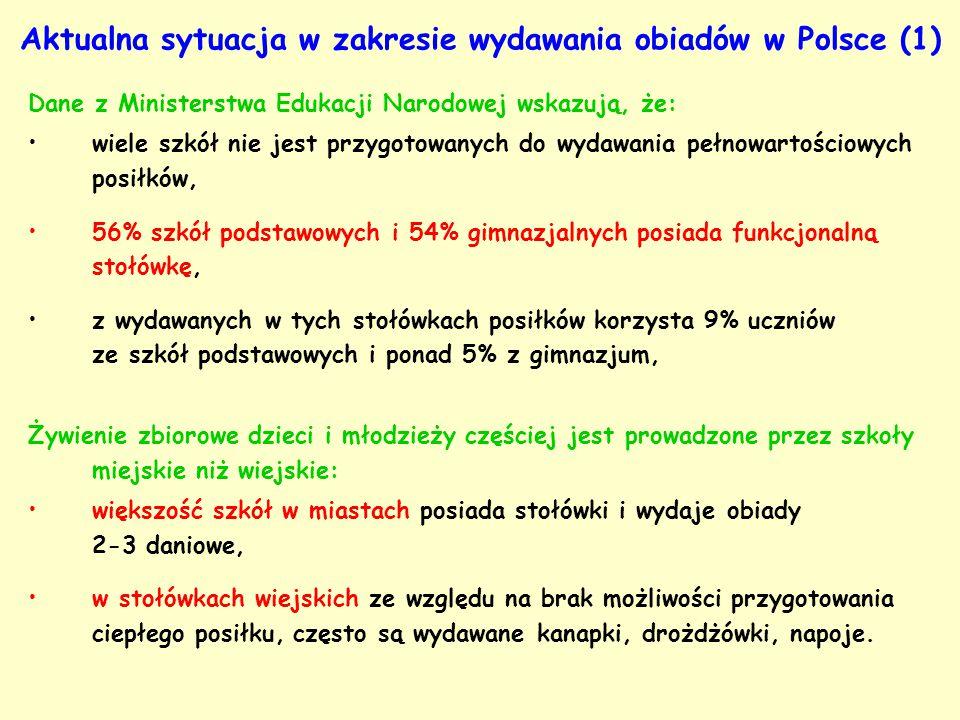 Aktualna sytuacja w zakresie wydawania obiadów w Polsce (1)