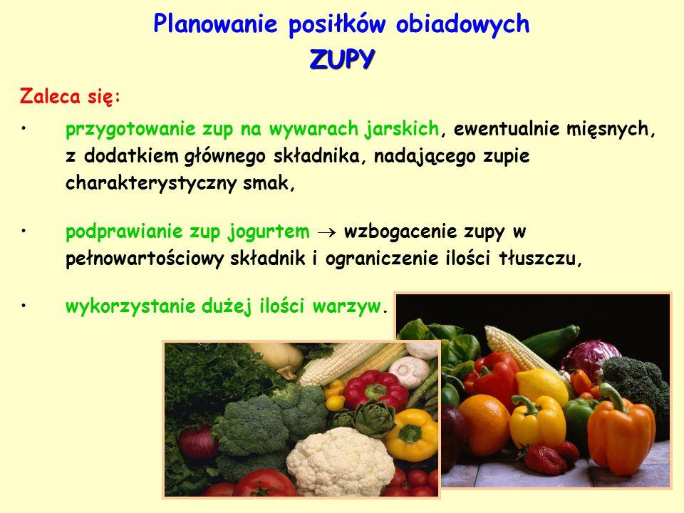 Planowanie posiłków obiadowych ZUPY
