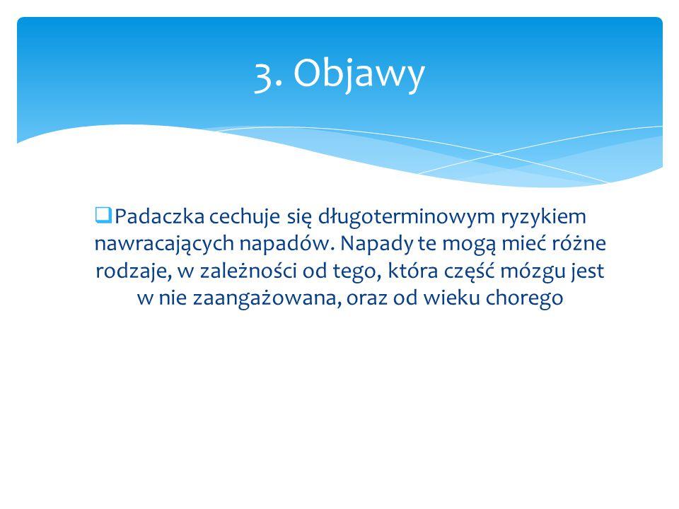 3. Objawy