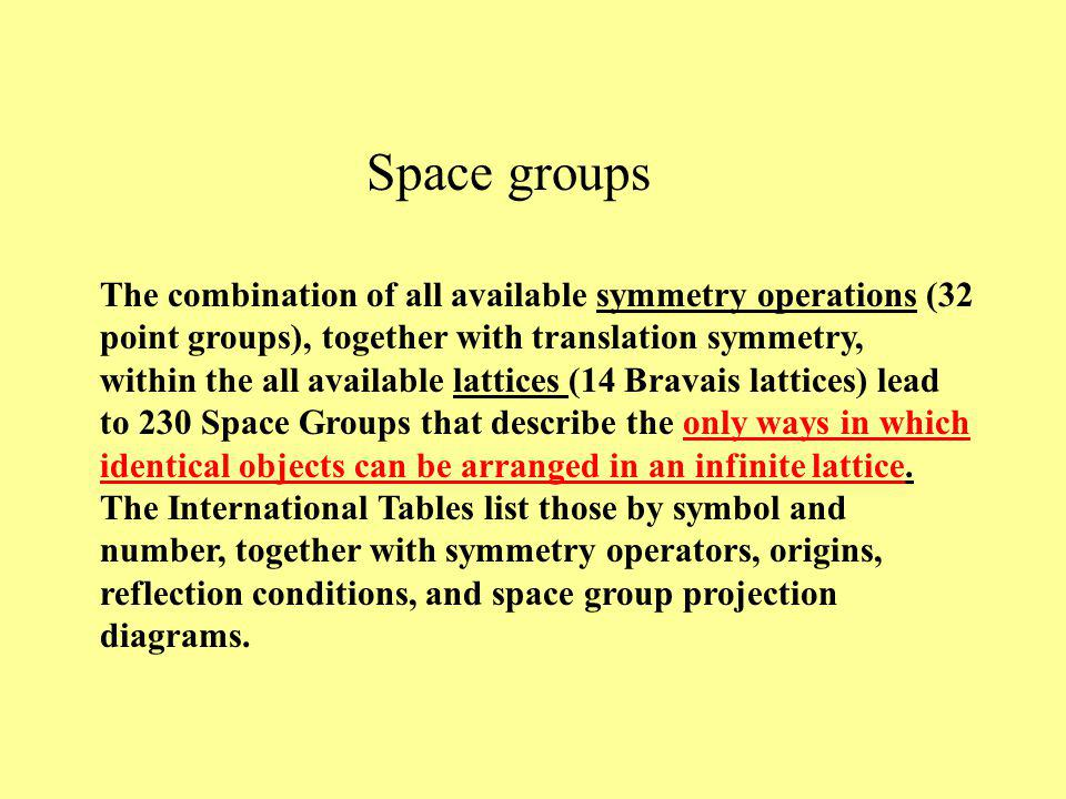 Space groups