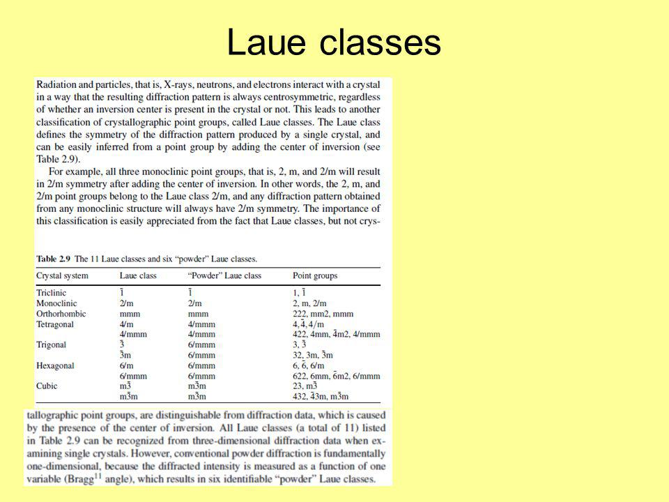 Laue classes