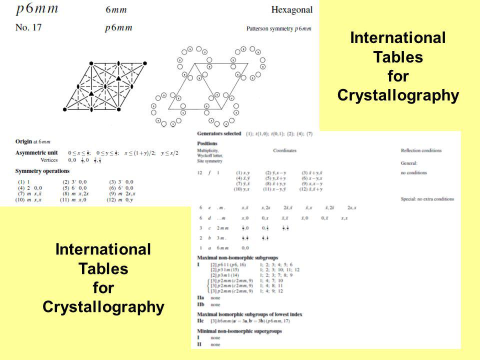 International Tables for Crystallography International Tables for Crystallography