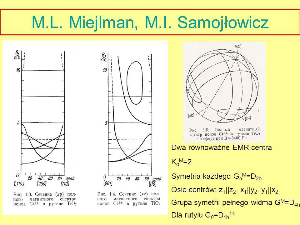 M.L. Miejlman, M.I. Samojłowicz