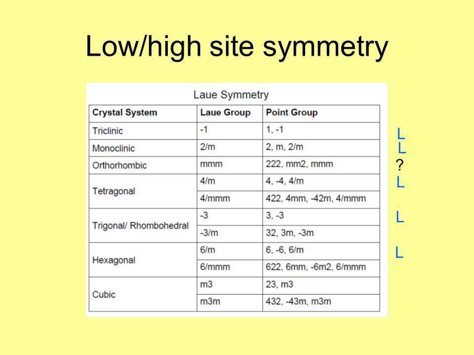 Low/high site symmetry