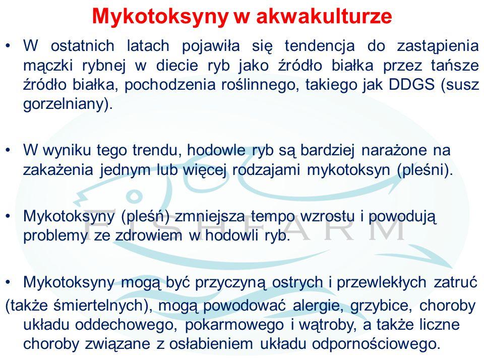 Mykotoksyny w akwakulturze