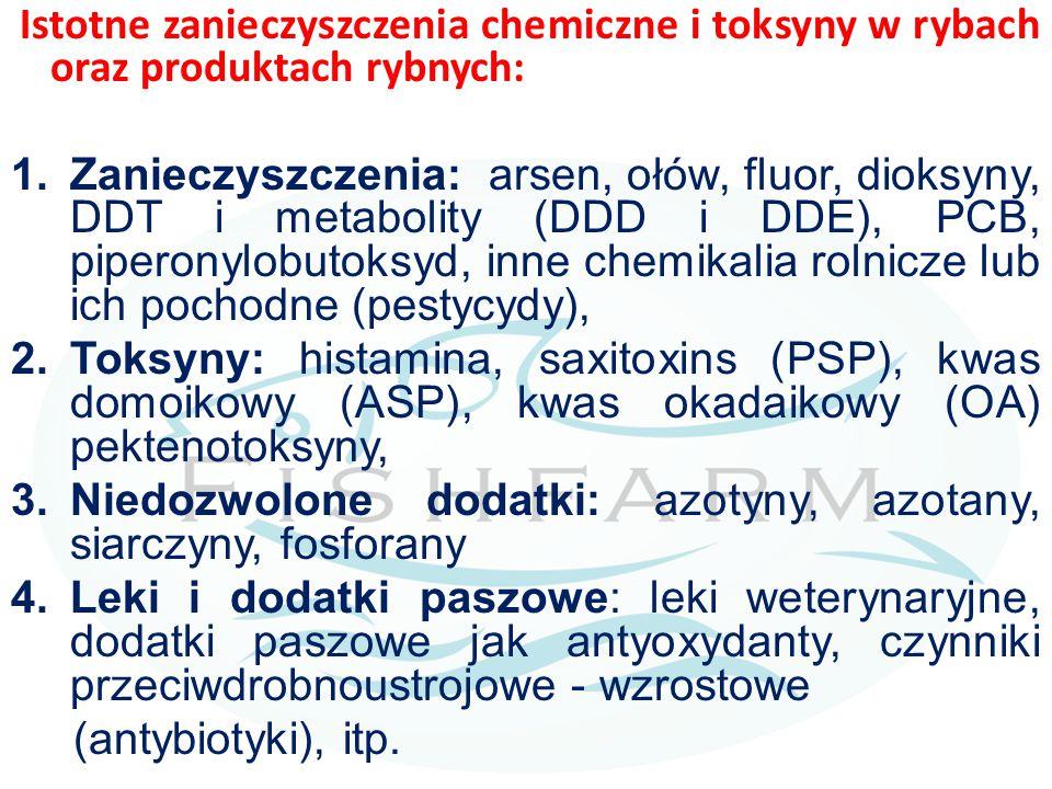Niedozwolone dodatki: azotyny, azotany, siarczyny, fosforany