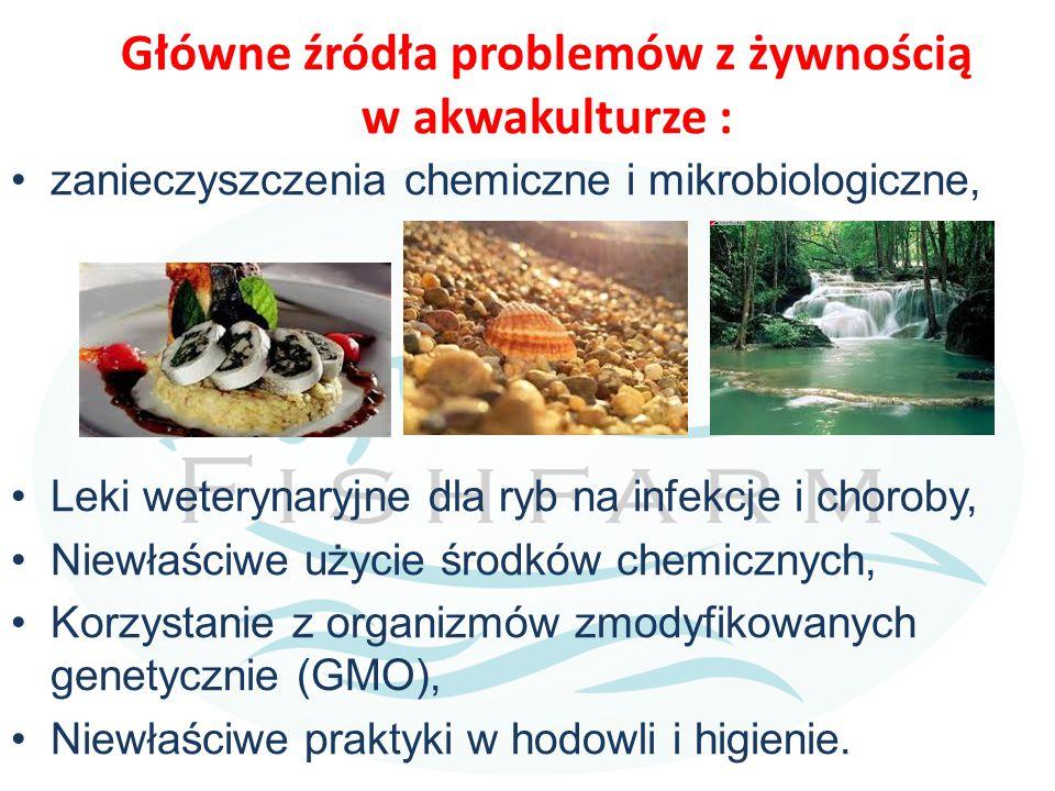 Główne źródła problemów z żywnością w akwakulturze :