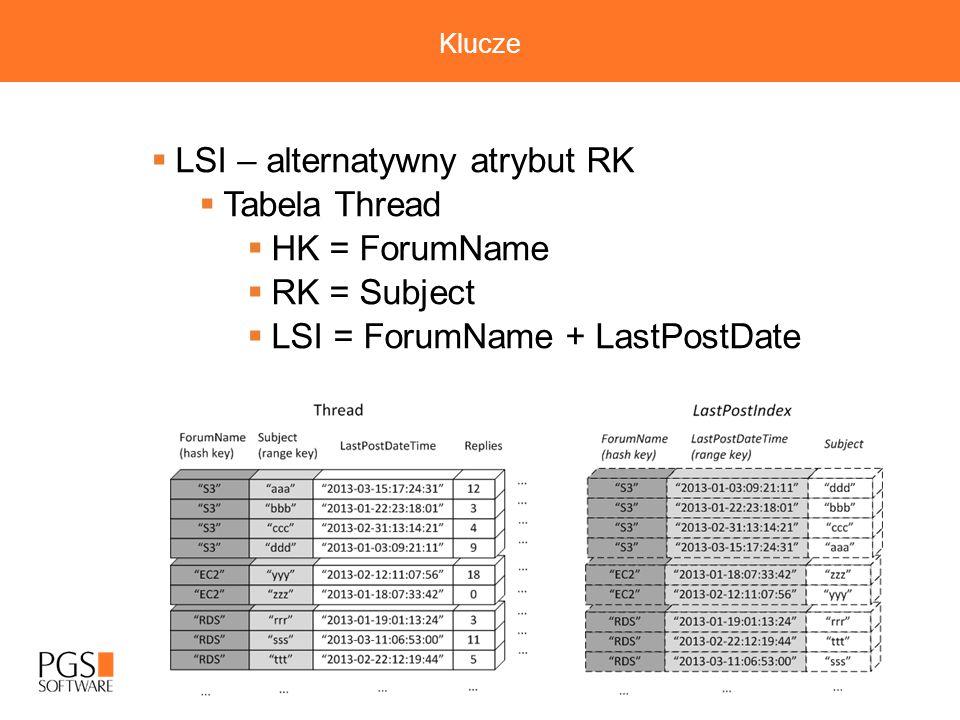 LSI – alternatywny atrybut RK Tabela Thread HK = ForumName