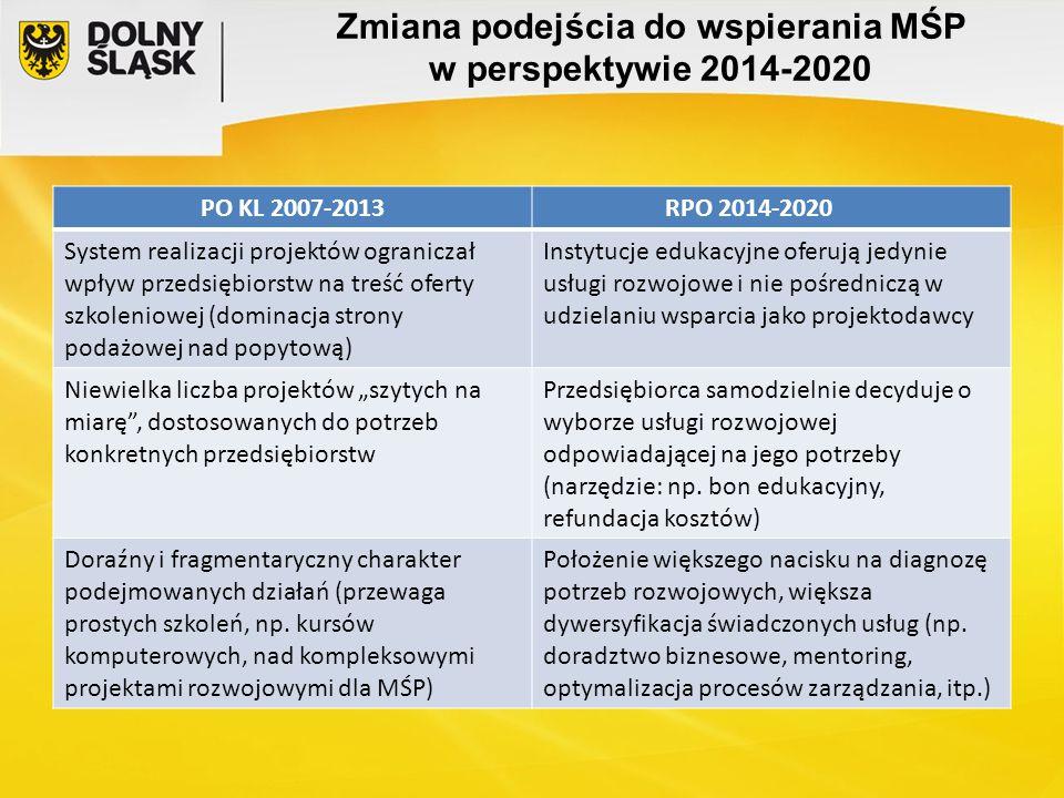 Zmiana podejścia do wspierania MŚP w perspektywie 2014-2020