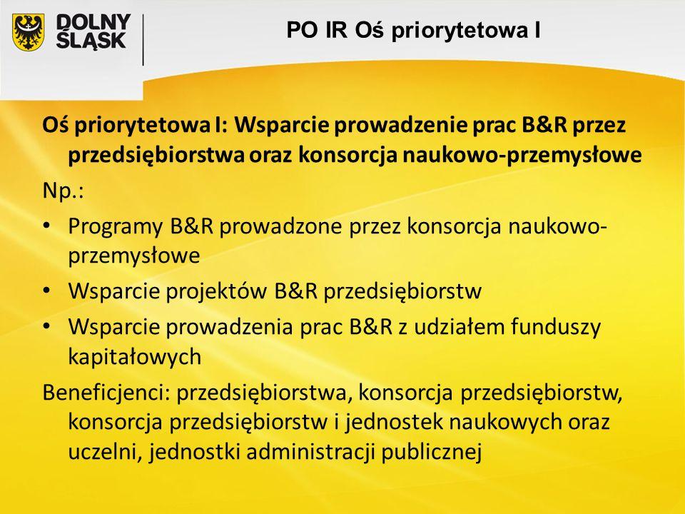 Programy B&R prowadzone przez konsorcja naukowo-przemysłowe
