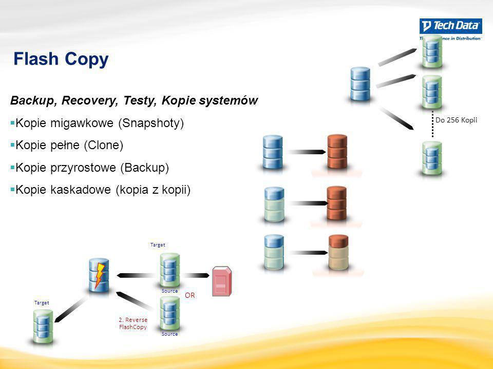 Flash Copy Backup, Recovery, Testy, Kopie systemów