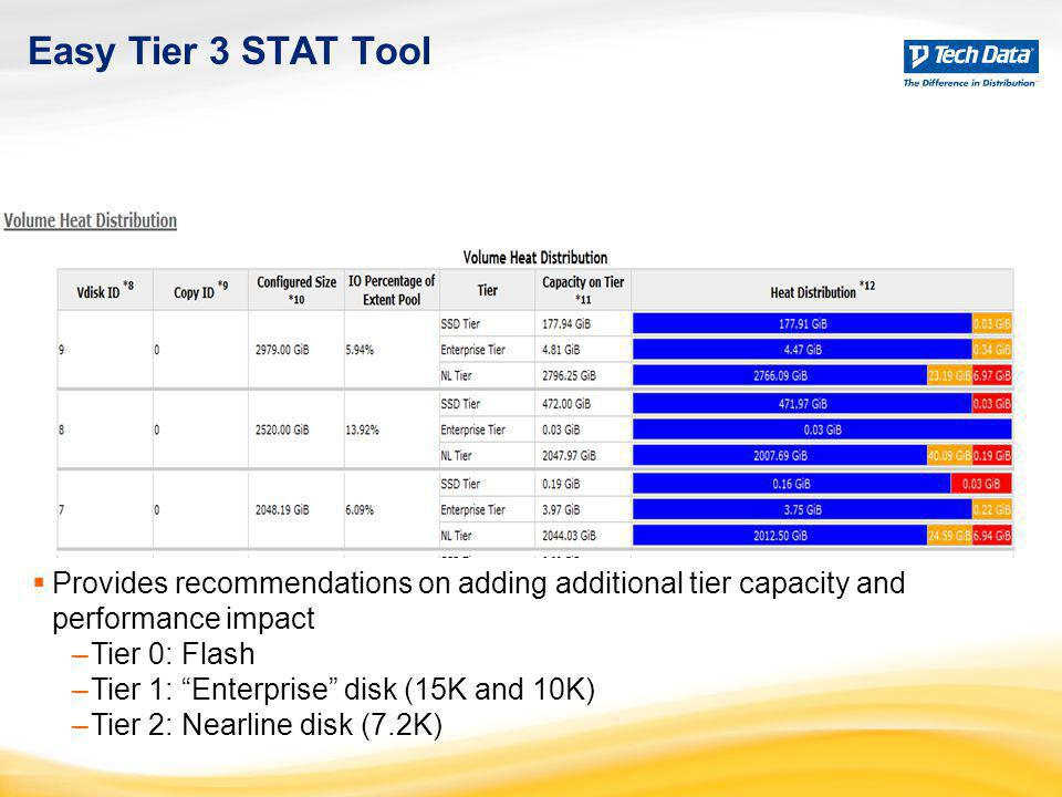 Easy Tier 3 STAT Tool Provides recommendations on adding additional tier capacity and performance impact.