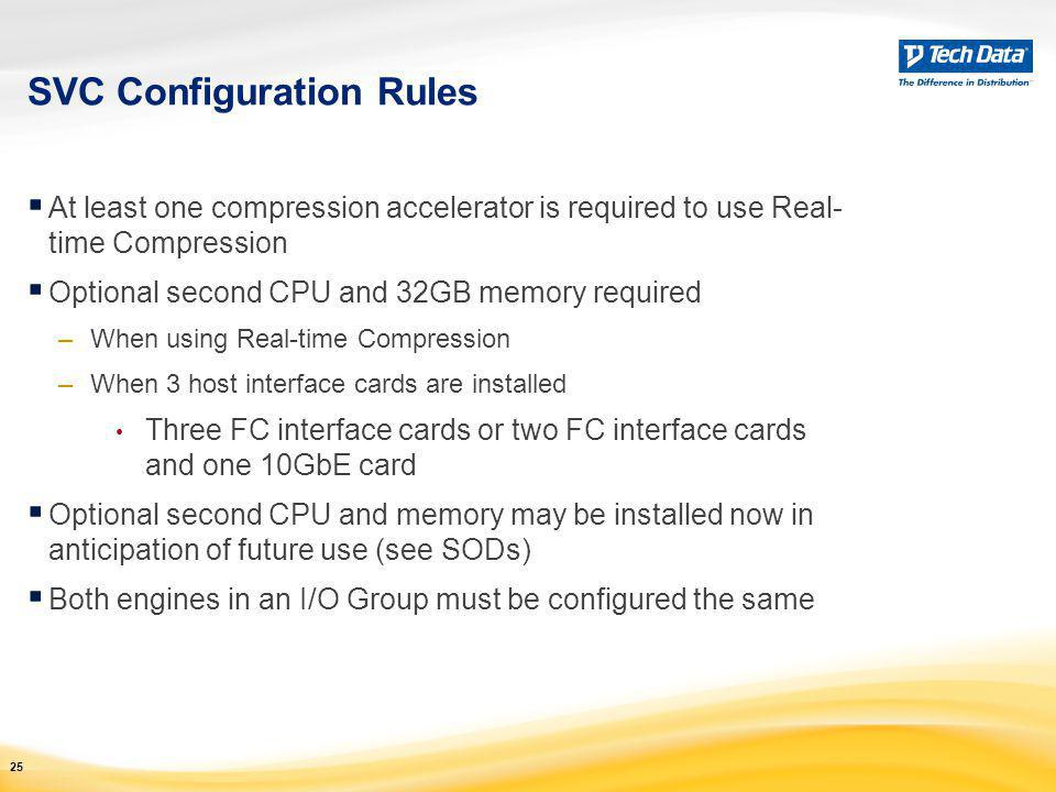 SVC Configuration Rules