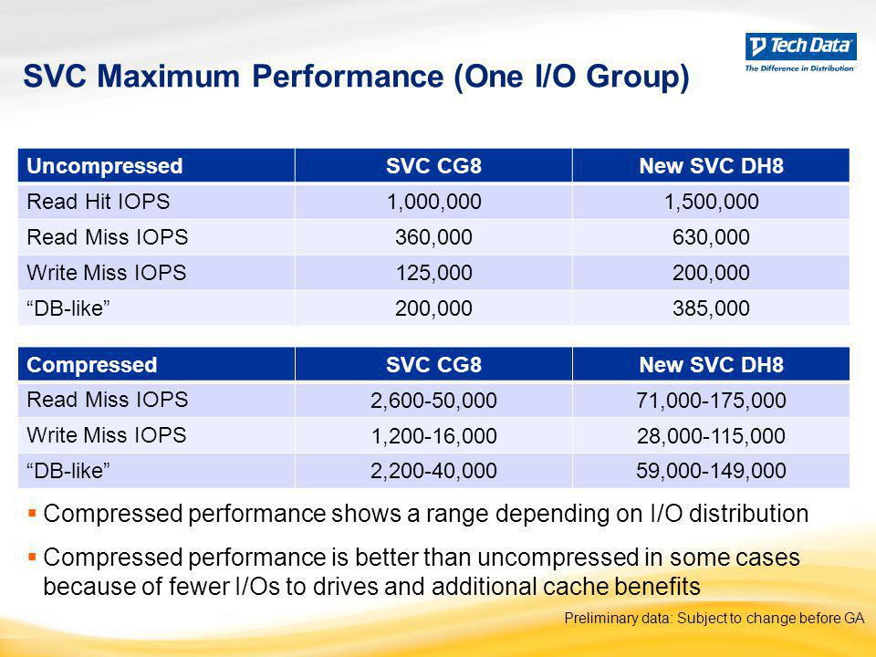 SVC Maximum Performance (One I/O Group)