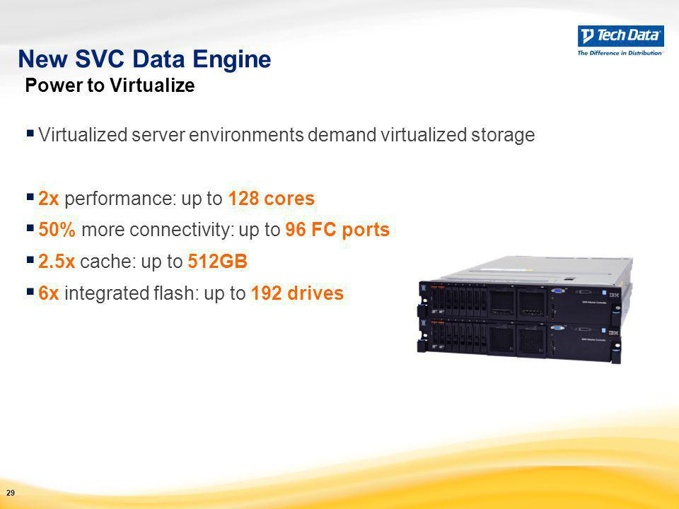 New SVC Data Engine Power to Virtualize