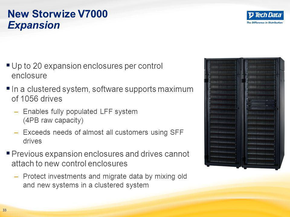 New Storwize V7000 Expansion
