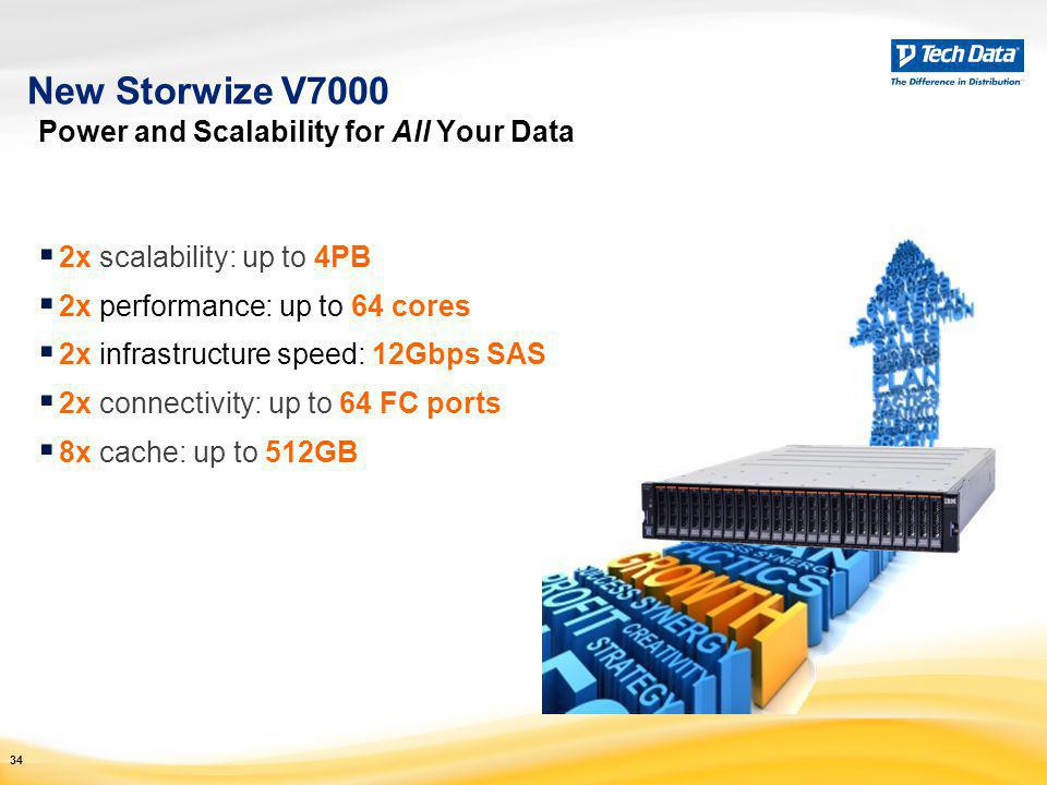 New Storwize V7000 Power and Scalability for All Your Data