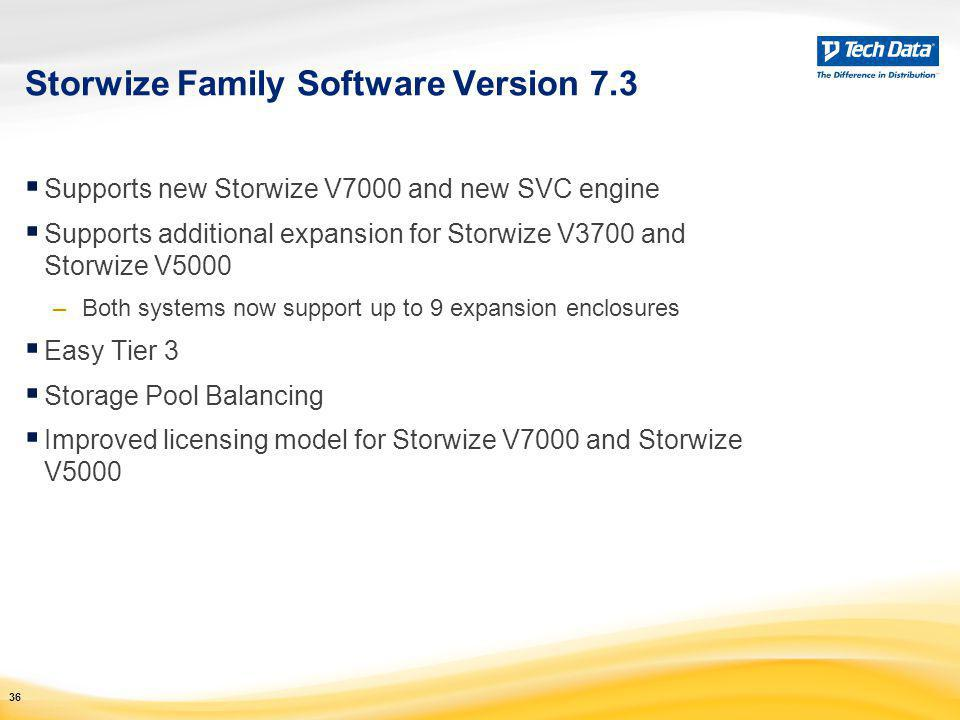 Storwize Family Software Version 7.3