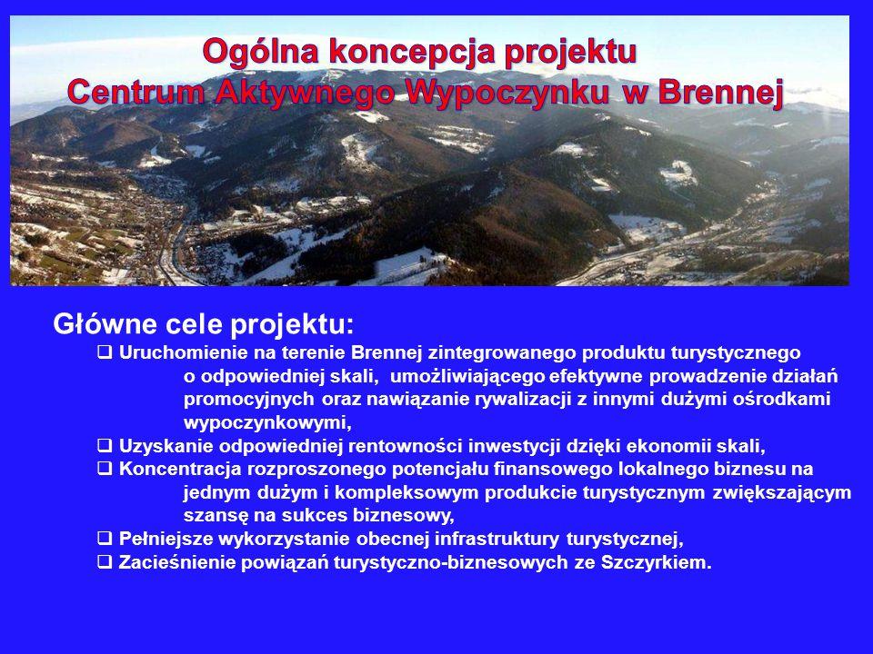 Ogólna koncepcja projektu Centrum Aktywnego Wypoczynku w Brennej