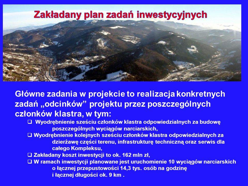 Zakładany plan zadań inwestycyjnych