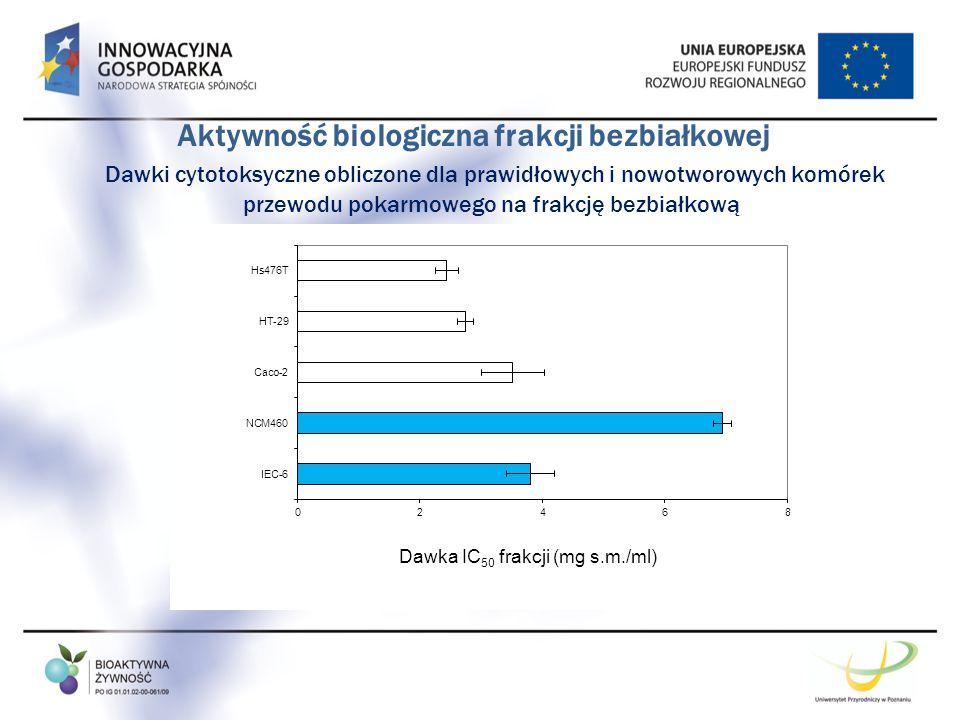 Aktywność biologiczna frakcji bezbiałkowej Dawki cytotoksyczne obliczone dla prawidłowych i nowotworowych komórek przewodu pokarmowego na frakcję bezbiałkową