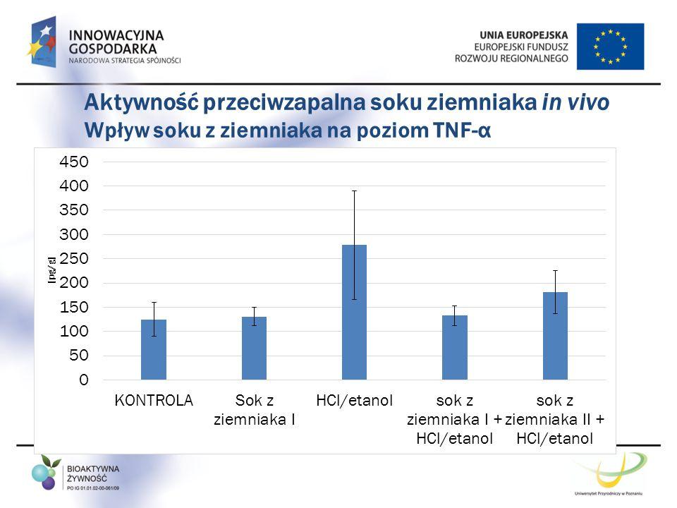 Aktywność przeciwzapalna soku ziemniaka in vivo Wpływ soku z ziemniaka na poziom TNF-α