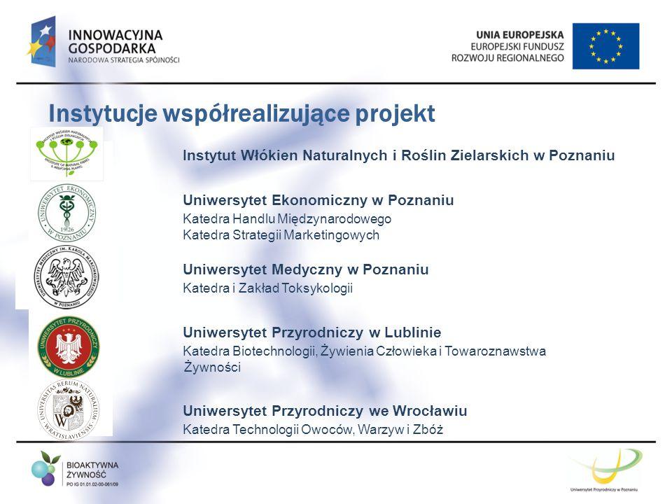 Instytucje współrealizujące projekt