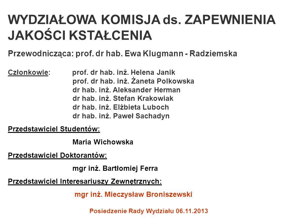 Posiedzenie Rady Wydziału 06.11.2013