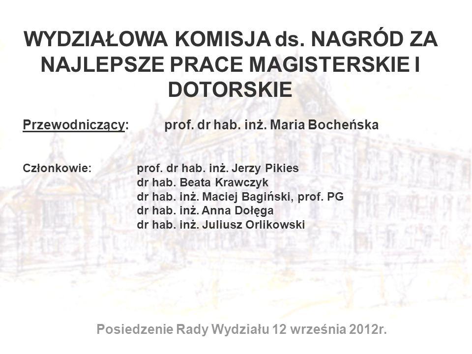 Posiedzenie Rady Wydziału 12 września 2012r.