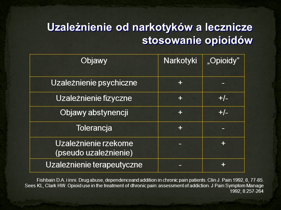 Uzależnienie od narkotyków a lecznicze stosowanie opioidów