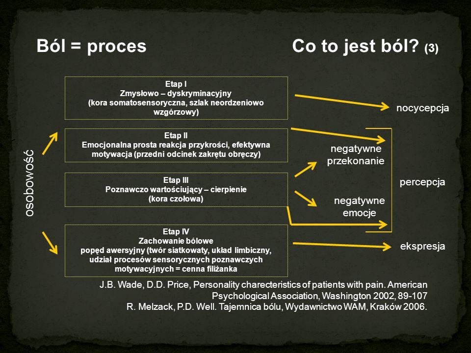 Ból = proces Co to jest ból (3) osobowość nocycepcja