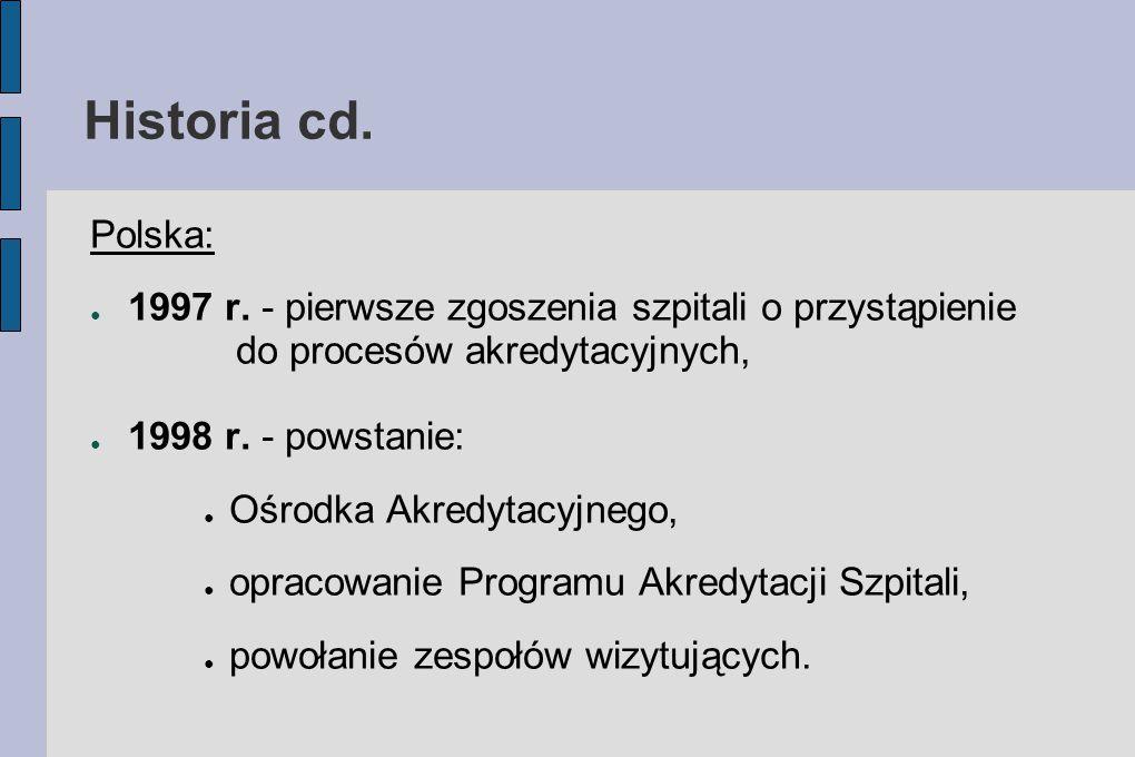 Historia cd. Polska: 1997 r. - pierwsze zgoszenia szpitali o przystąpienie do procesów akredytacyjnych,