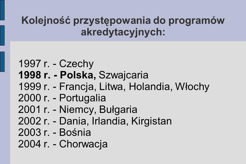 Kolejność przystępowania do programów akredytacyjnych: