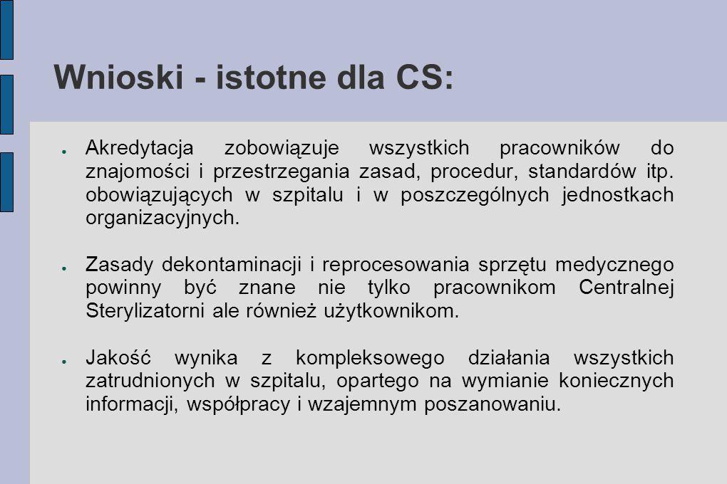 Wnioski - istotne dla CS: