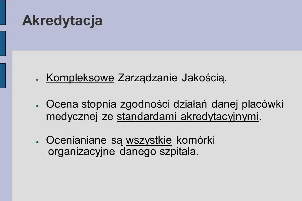Akredytacja Kompleksowe Zarządzanie Jakością.
