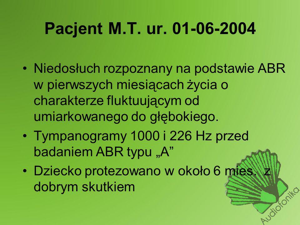 Pacjent M.T. ur. 01-06-2004
