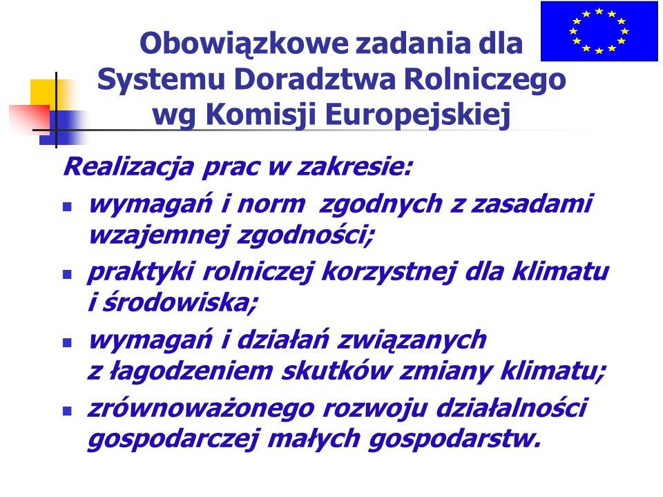 Obowiązkowe zadania dla Systemu Doradztwa Rolniczego wg Komisji Europejskiej