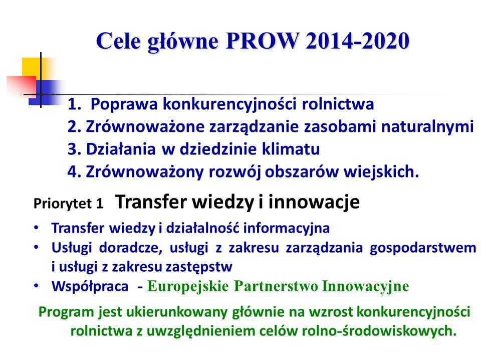 Cele główne PROW 2014-2020 1. Poprawa konkurencyjności rolnictwa