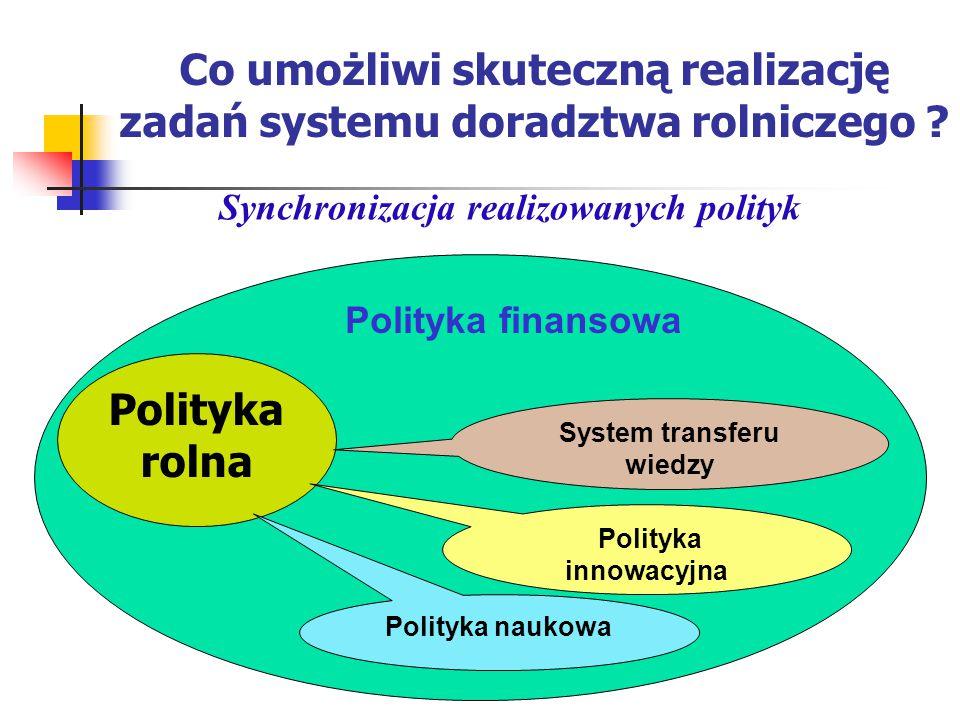 Co umożliwi skuteczną realizację zadań systemu doradztwa rolniczego