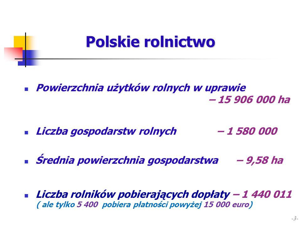 Polskie rolnictwo Powierzchnia użytków rolnych w uprawie – 15 906 000 ha.