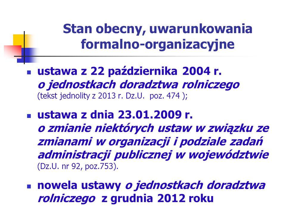 Stan obecny, uwarunkowania formalno-organizacyjne