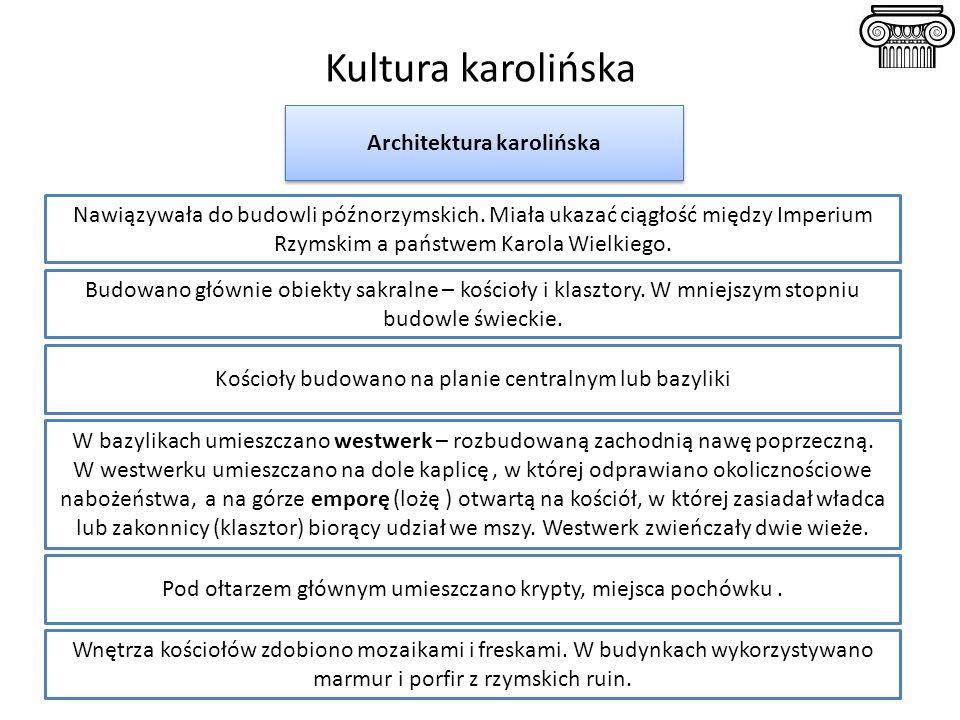 Architektura karolińska