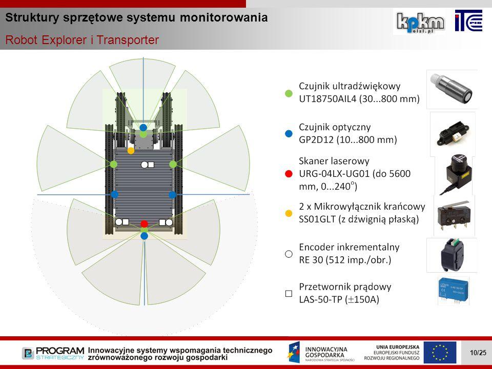Struktury sprzętowe systemu monitorowania Robot Explorer i Transporter